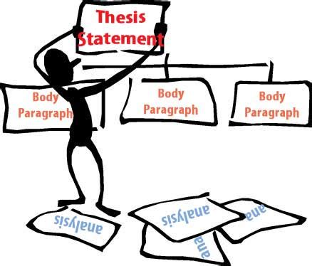 How to Write a Thesis Statement - EssayHub
